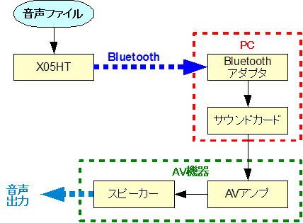 20090216_bluetooth_out.png